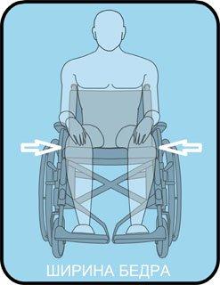 Инвалидная кресло-коляска