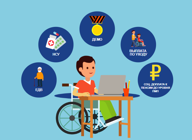 Как получить ЕДВ и НСУ инвалидам 2 группы в 2020 году