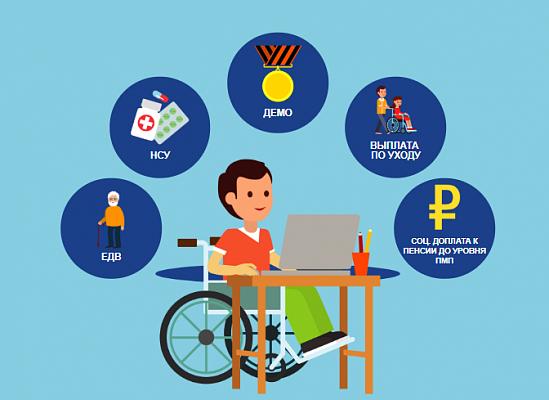 Соцпакет инвалида 1, 2 и 3 группы в 2020 году